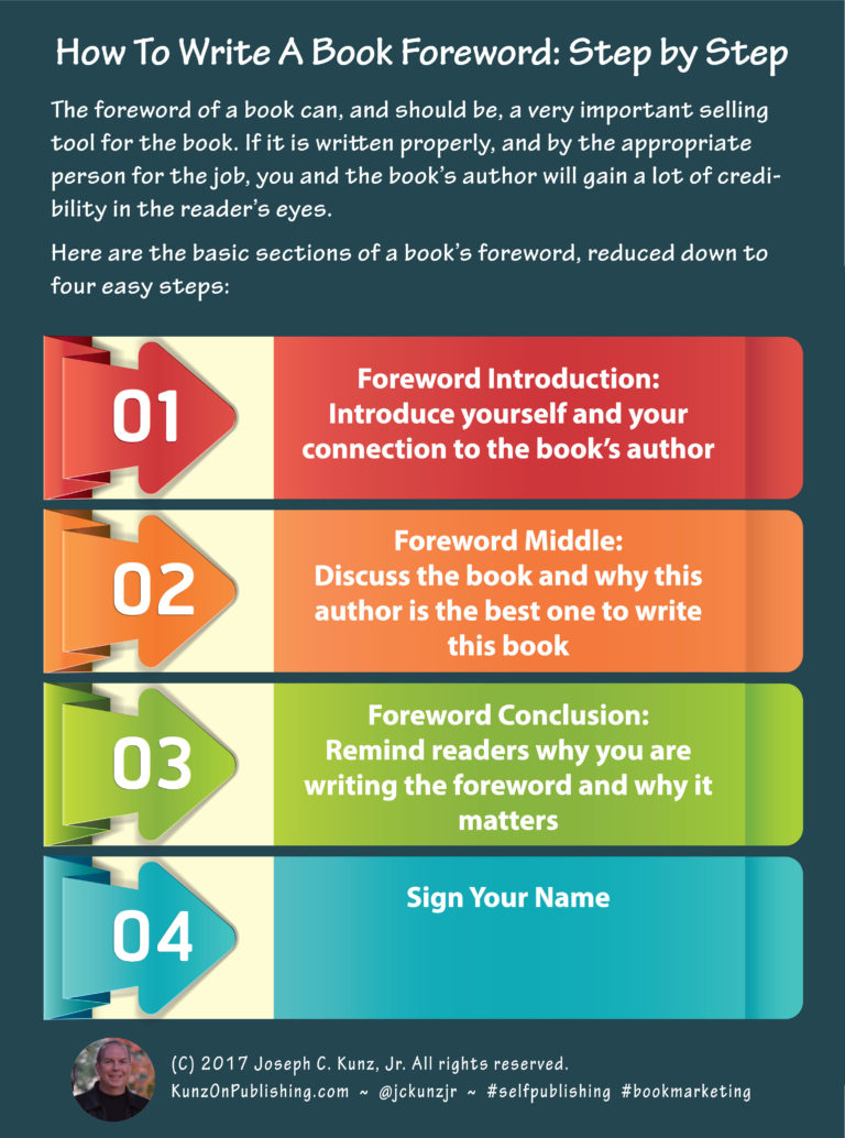 infographic how to write a book foreword