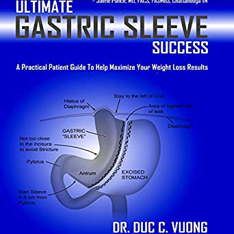 Ultimate-Gastric-Sleeve-Success-A-Practical-Patient-Guide-to-Help-Maximize-Your-Weight-Loss-Results
