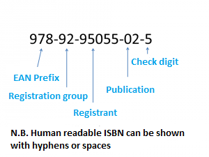 free isbn barcode generator